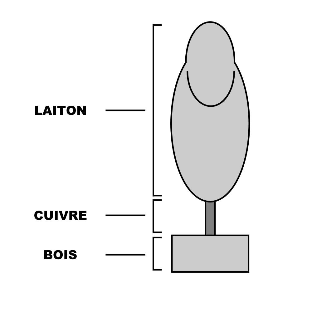 Description technique du produit